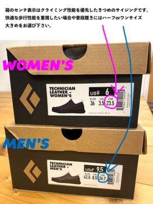 *箱のサイズ表記について